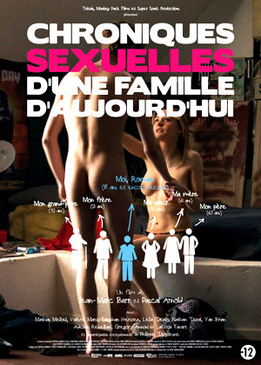 Sexual Chronicles Of A French Family Full Movie